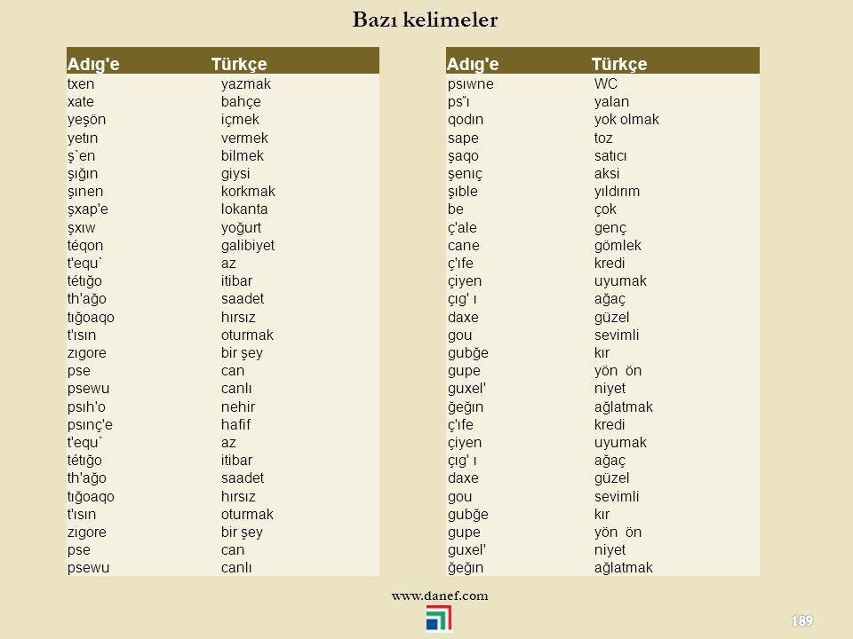 Bazı kelimeler Adıg e Türkçe Adıg e Türkçe txen yazmak xate bahçe