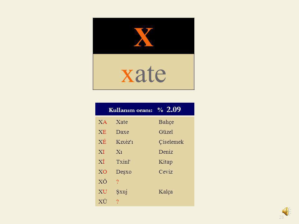 X xate Kullanım oranı: % 2.09 XA Xate Bahçe XE Daxe Güzel XÉ Kıxéz ı