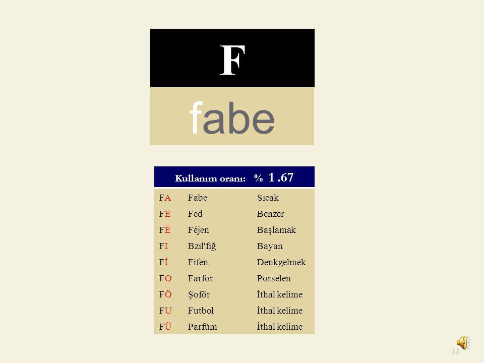 F fabe Kullanım oranı: % 1 .67 FA Fabe Sıcak FE Fed Benzer FÉ Féjen