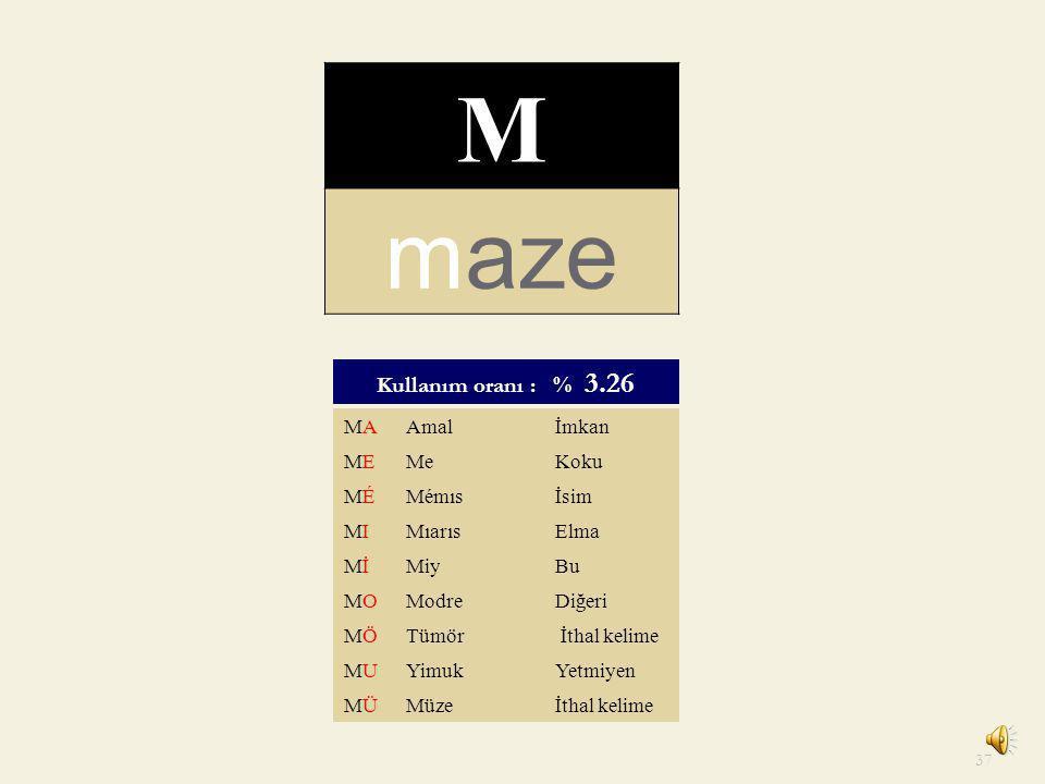 M maze Kullanım oranı : % 3.26 MA Amal İmkan ME Me Koku MÉ Mémıs İsim