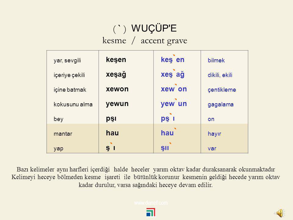 ( ` ) WUÇÜP E kesme / accent grave keşen keş`en xeşağ xeş`ağ xewon