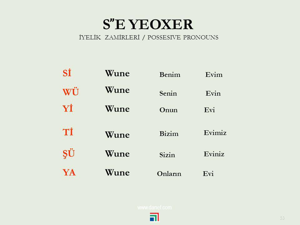 S̕̕E YEOXER İYELİK ZAMİRLERİ / POSSESIVE PRONOUNS