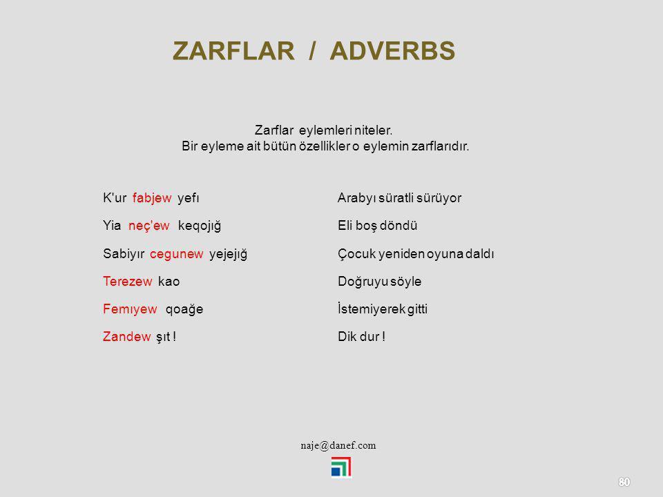ZARFLAR / ADVERBS Zarflar eylemleri niteler.