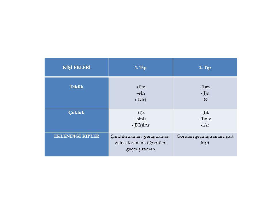 KİŞİ EKLERİ 1. Tip 2. Tip Teklik Çokluk EKLENDİĞİ KİPLER