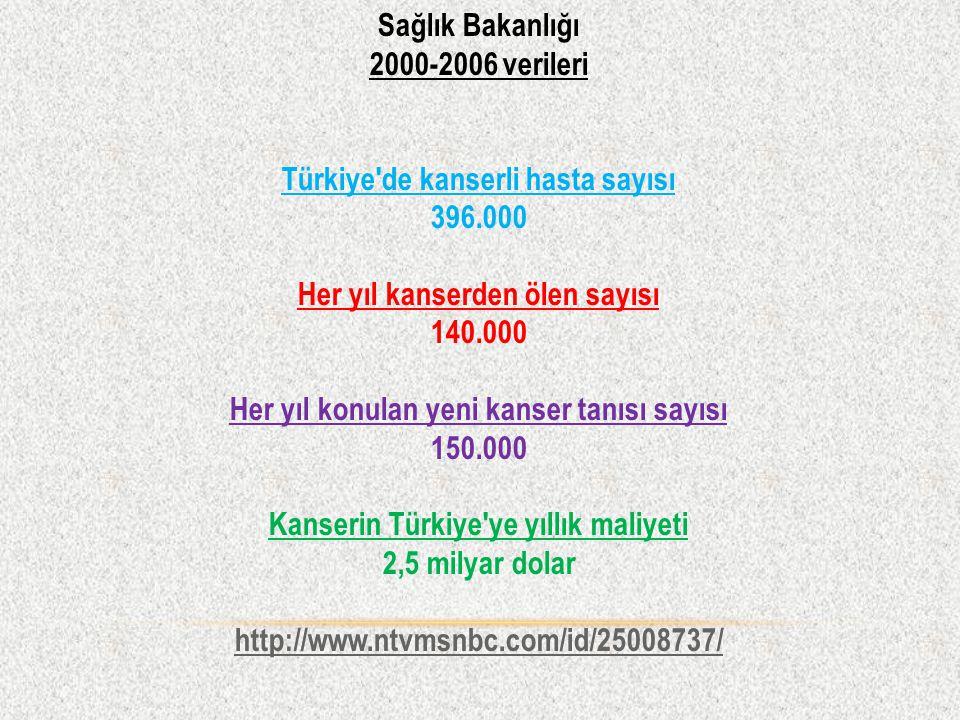 Türkiye de kanserli hasta sayısı 396.000 Her yıl kanserden ölen sayısı