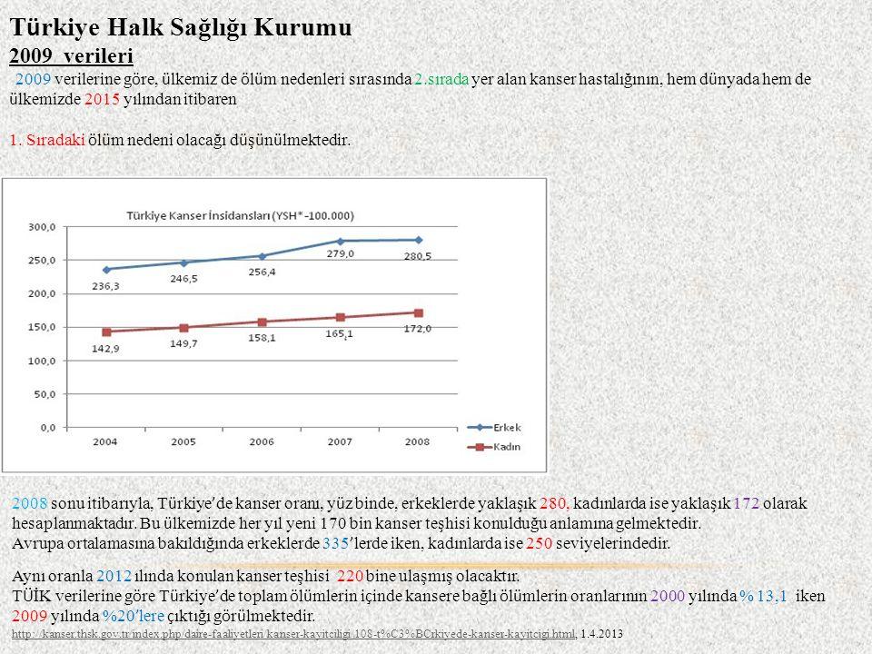 Türkiye Halk Sağlığı Kurumu