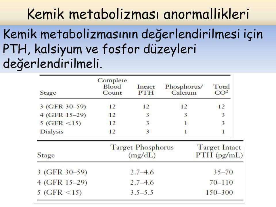 Kemik metabolizması anormallikleri