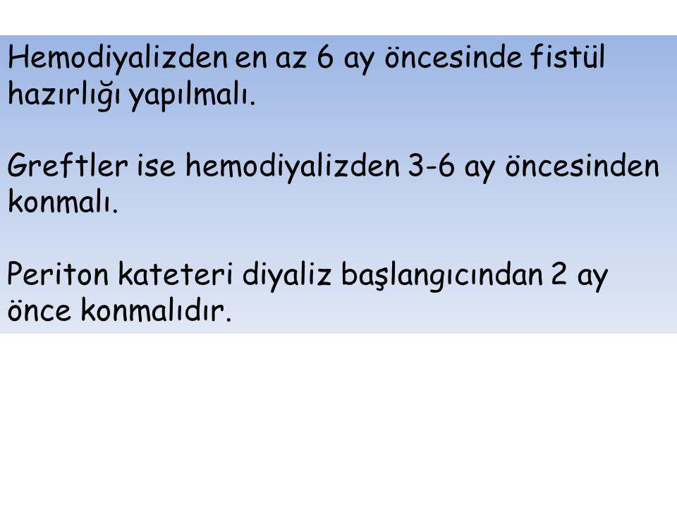 Hemodiyalizden en az 6 ay öncesinde fistül hazırlığı yapılmalı.