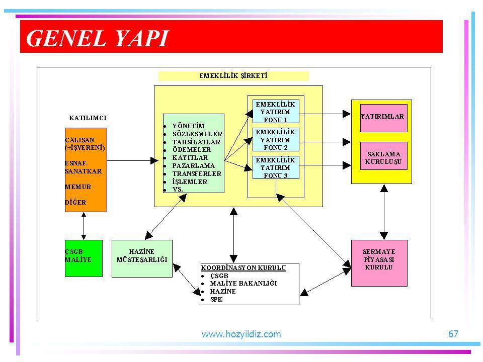 GENEL YAPI www.hozyildiz.com