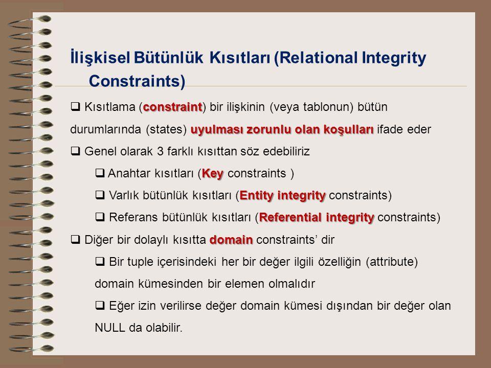 İlişkisel Bütünlük Kısıtları (Relational Integrity Constraints)