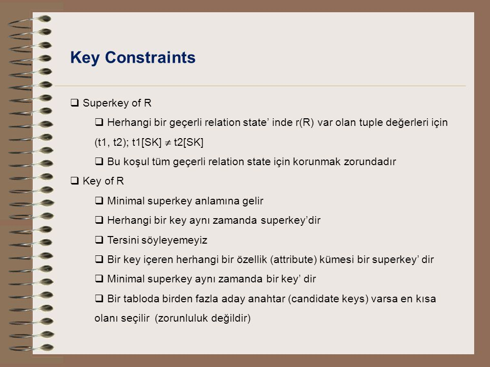 Key Constraints Superkey of R