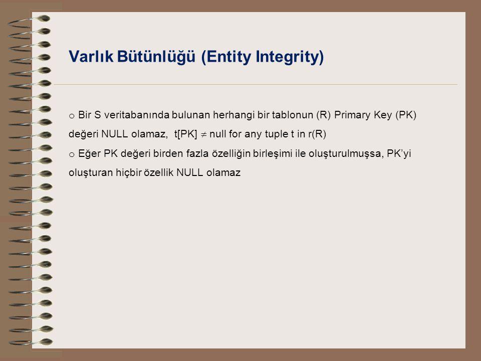 Varlık Bütünlüğü (Entity Integrity)
