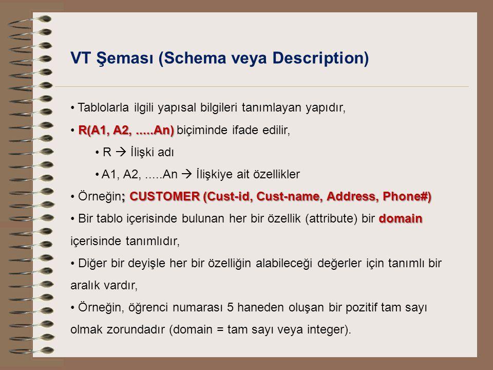 VT Şeması (Schema veya Description)