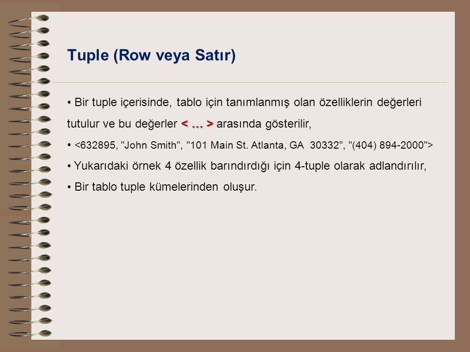 Tuple (Row veya Satır) Bir tuple içerisinde, tablo için tanımlanmış olan özelliklerin değerleri tutulur ve bu değerler < … > arasında gösterilir,