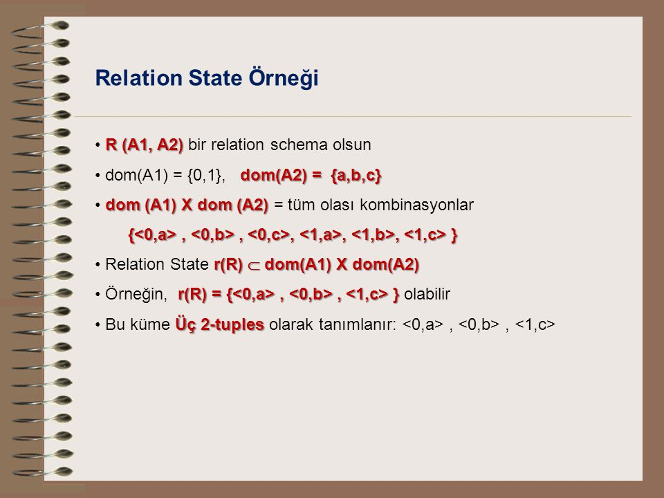Relation State Örneği R (A1, A2) bir relation schema olsun