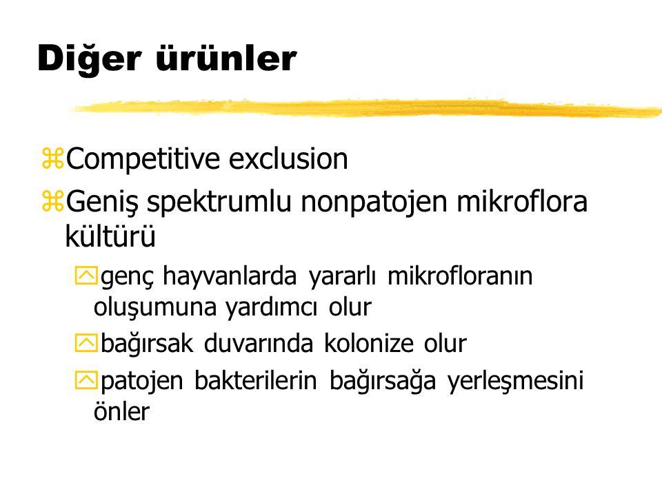Diğer ürünler Competitive exclusion
