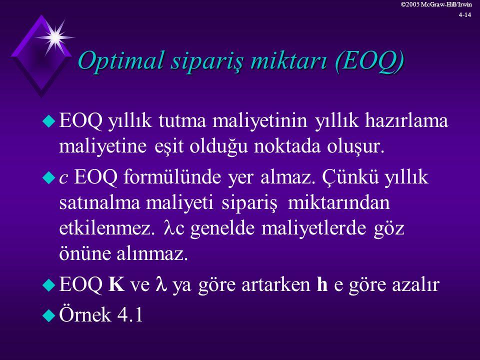 Optimal sipariş miktarı (EOQ)