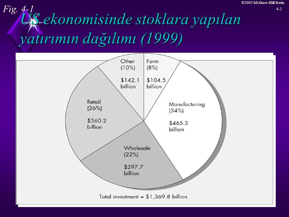 US ekonomisinde stoklara yapılan yatırımın dağılımı (1999)