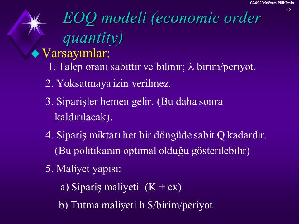 EOQ modeli (economic order quantity)