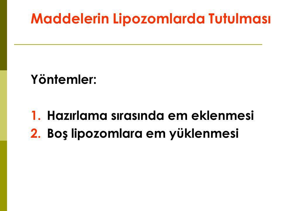 Maddelerin Lipozomlarda Tutulması
