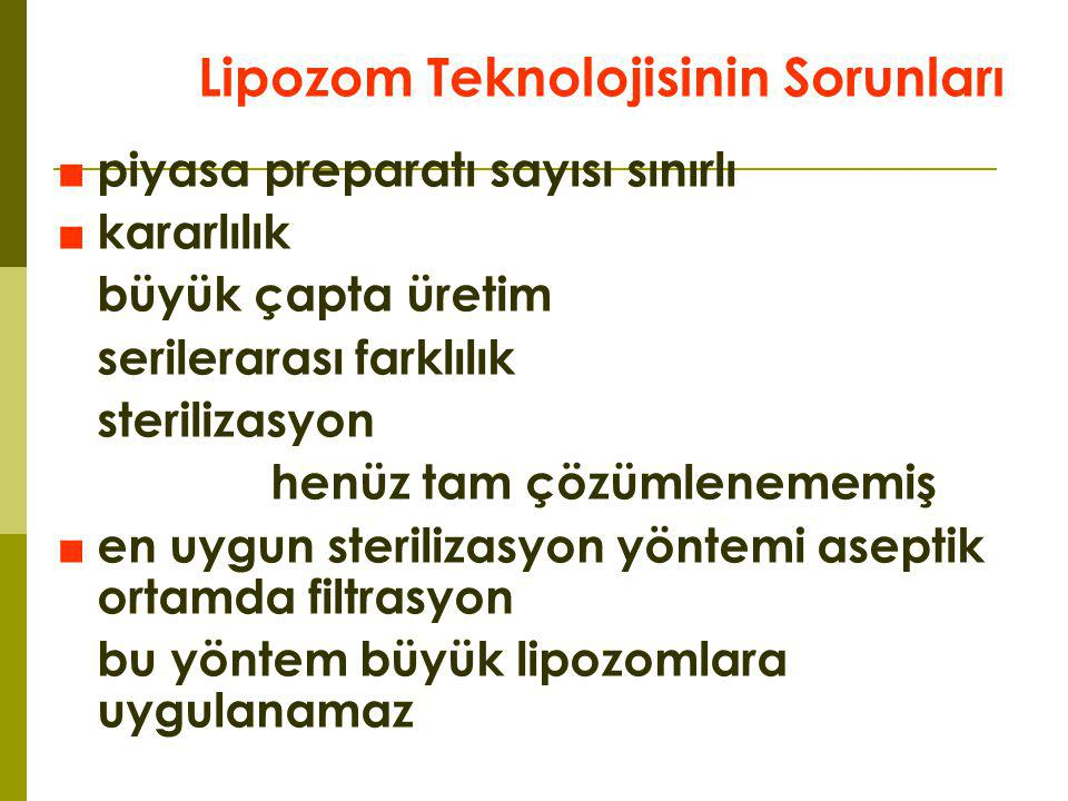 Lipozom Teknolojisinin Sorunları