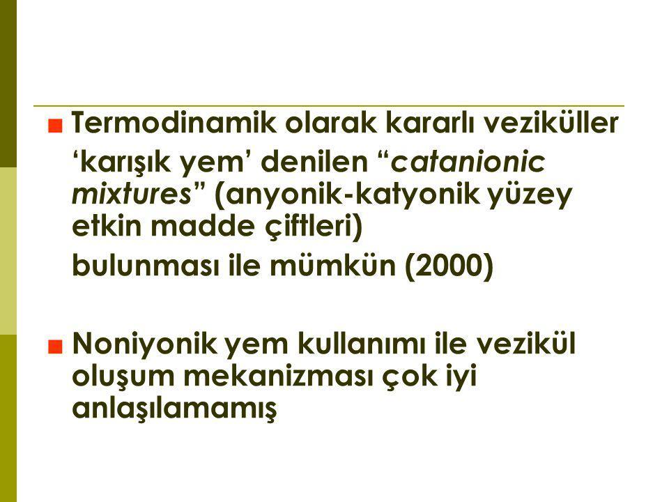 ■ Termodinamik olarak kararlı veziküller