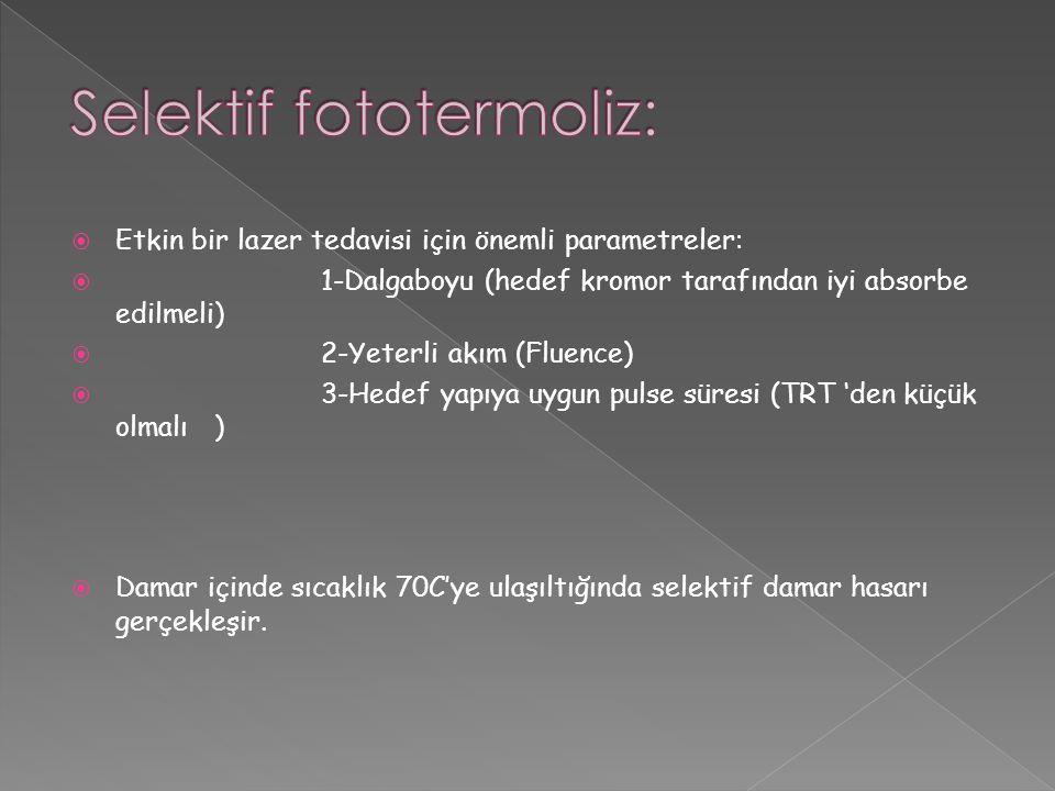Selektif fototermoliz: