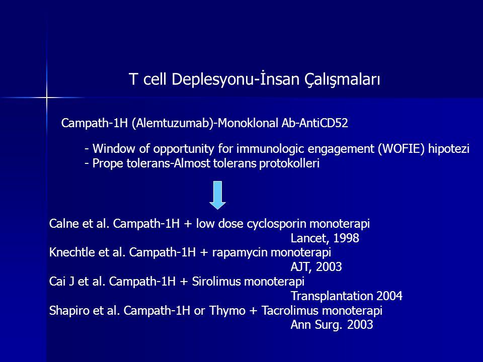 T cell Deplesyonu-İnsan Çalışmaları