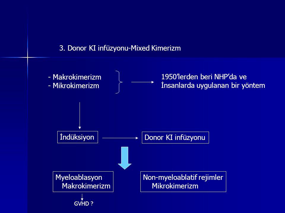 3. Donor KI infüzyonu-Mixed Kimerizm