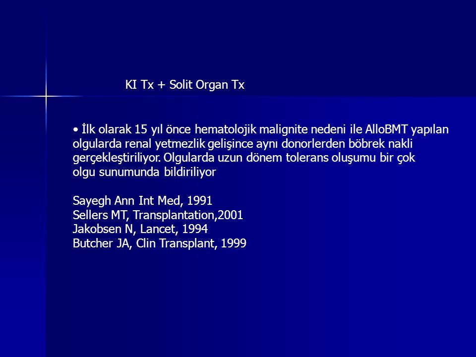 KI Tx + Solit Organ Tx İlk olarak 15 yıl önce hematolojik malignite nedeni ile AlloBMT yapılan.