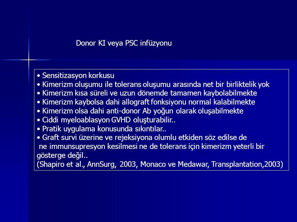 Donor KI veya PSC infüzyonu