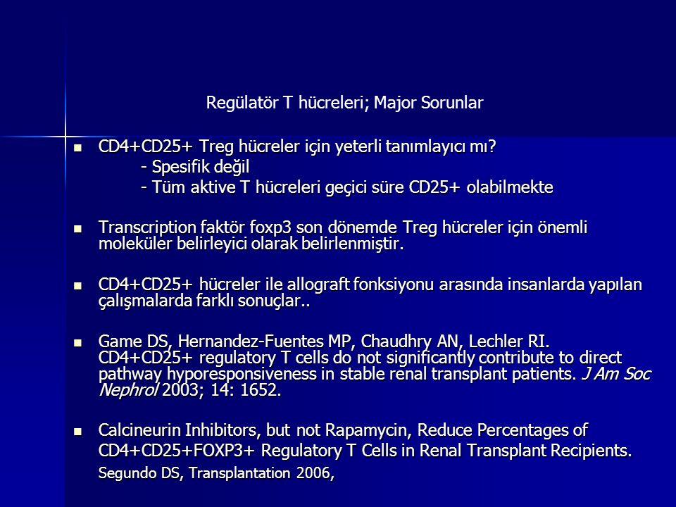Regülatör T hücreleri; Major Sorunlar