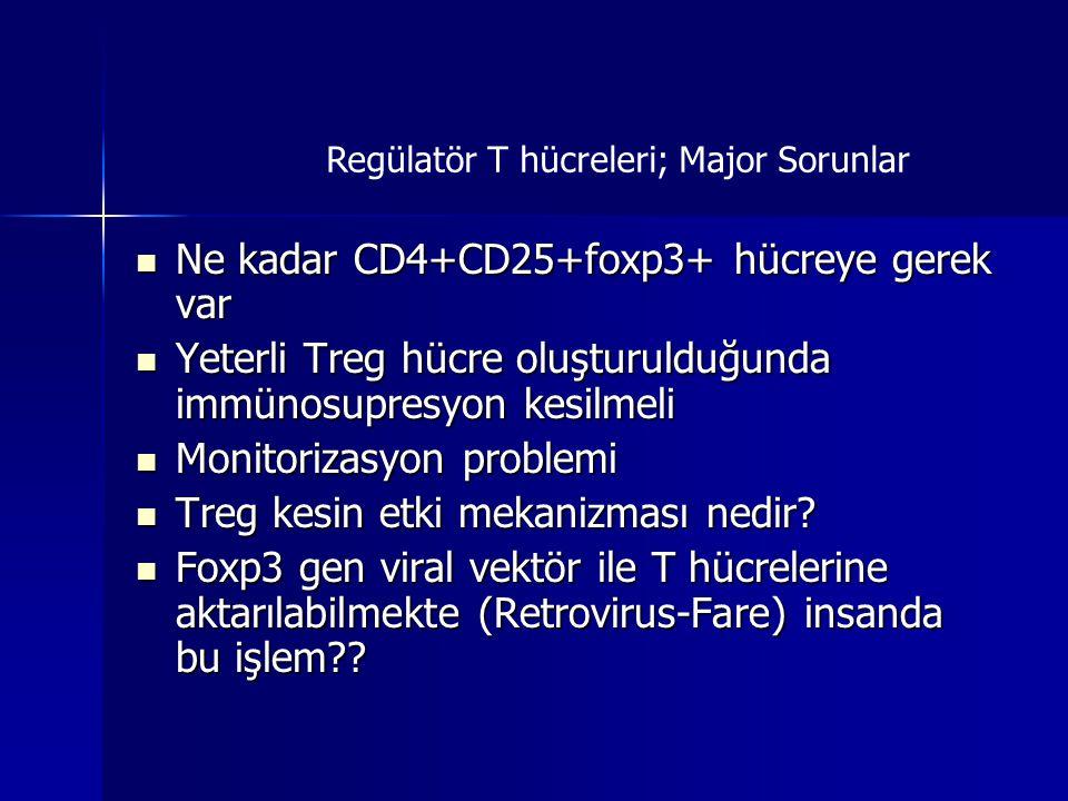 Ne kadar CD4+CD25+foxp3+ hücreye gerek var