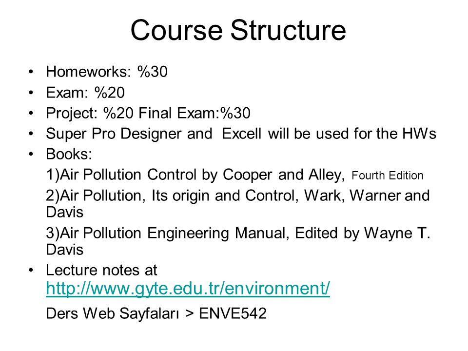 Course Structure Ders Web Sayfaları > ENVE542 Homeworks: %30