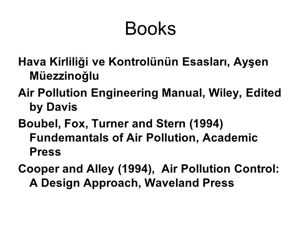 Books Hava Kirliliği ve Kontrolünün Esasları, Ayşen Müezzinoğlu