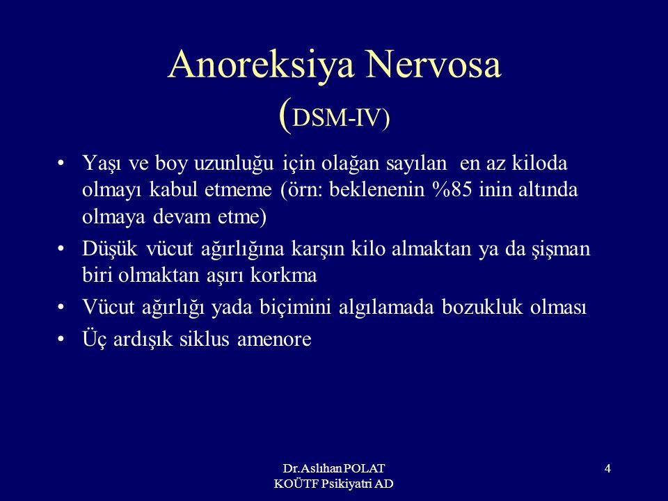Anoreksiya Nervosa (DSM-IV)