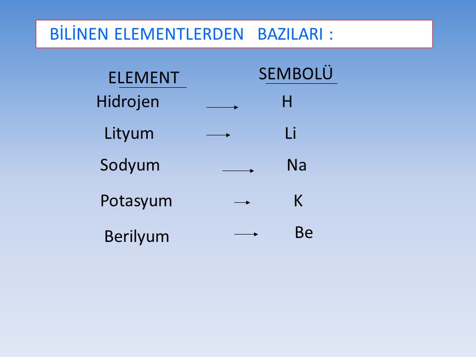 SEMBOLÜ ELEMENT Hidrojen Lityum Sodyum Potasyum Be Berilyum