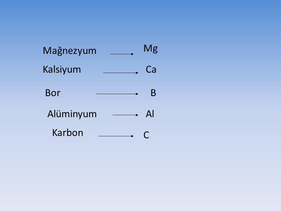 Mg Mağnezyum Kalsiyum Ca Bor B Alüminyum Al Karbon C