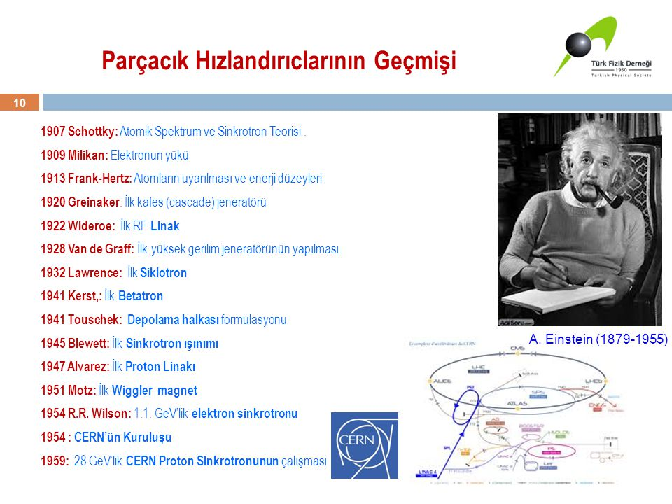 Parçacık Hızlandırıclarının Geçmişi