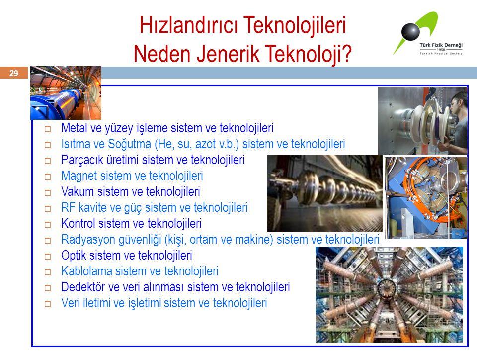 Hızlandırıcı Teknolojileri Neden Jenerik Teknoloji
