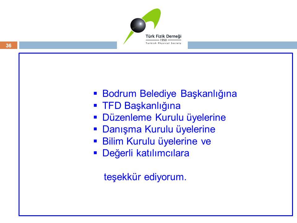 Bodrum Belediye Başkanlığına TFD Başkanlığına