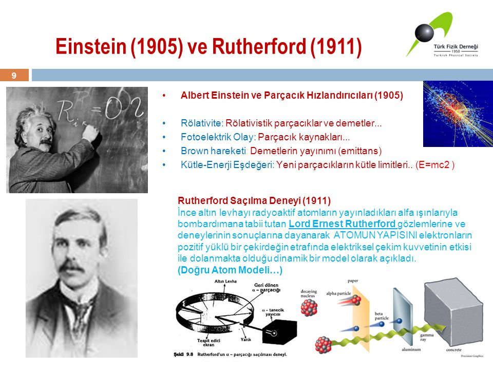 Einstein (1905) ve Rutherford (1911)