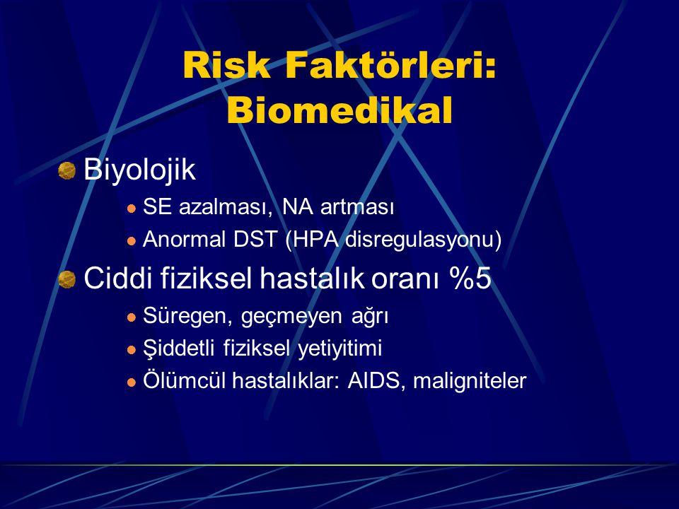 Risk Faktörleri: Biomedikal