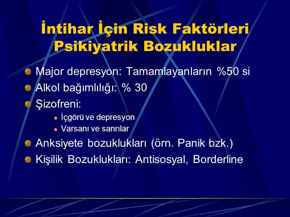 İntihar İçin Risk Faktörleri Psikiyatrik Bozukluklar