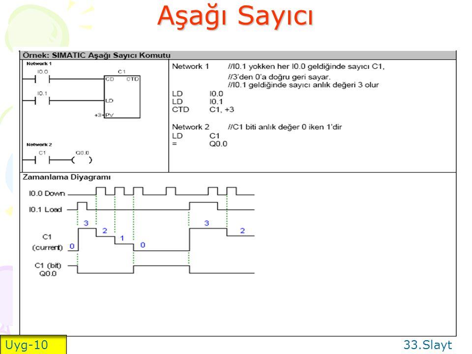 Aşağı Sayıcı Uyg-10 33.Slayt