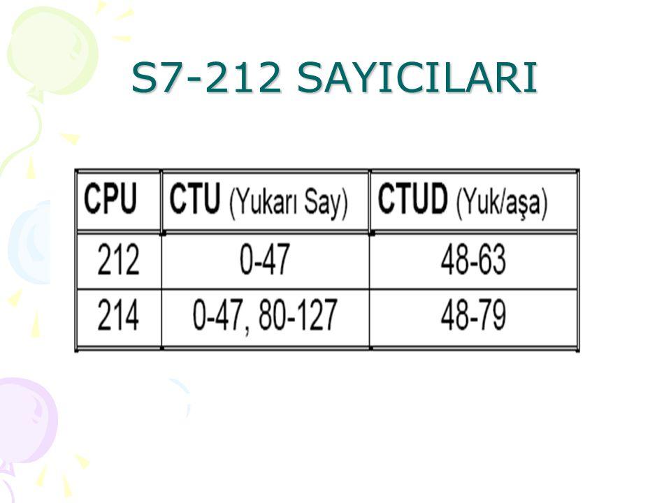 S7-212 SAYICILARI