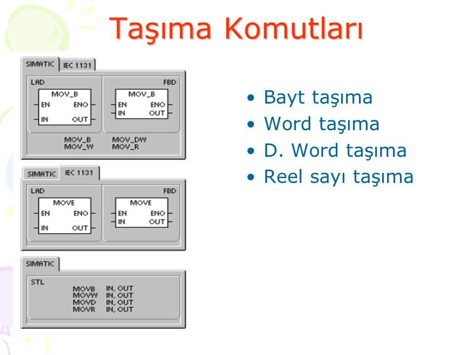 Taşıma Komutları Bayt taşıma Word taşıma D. Word taşıma