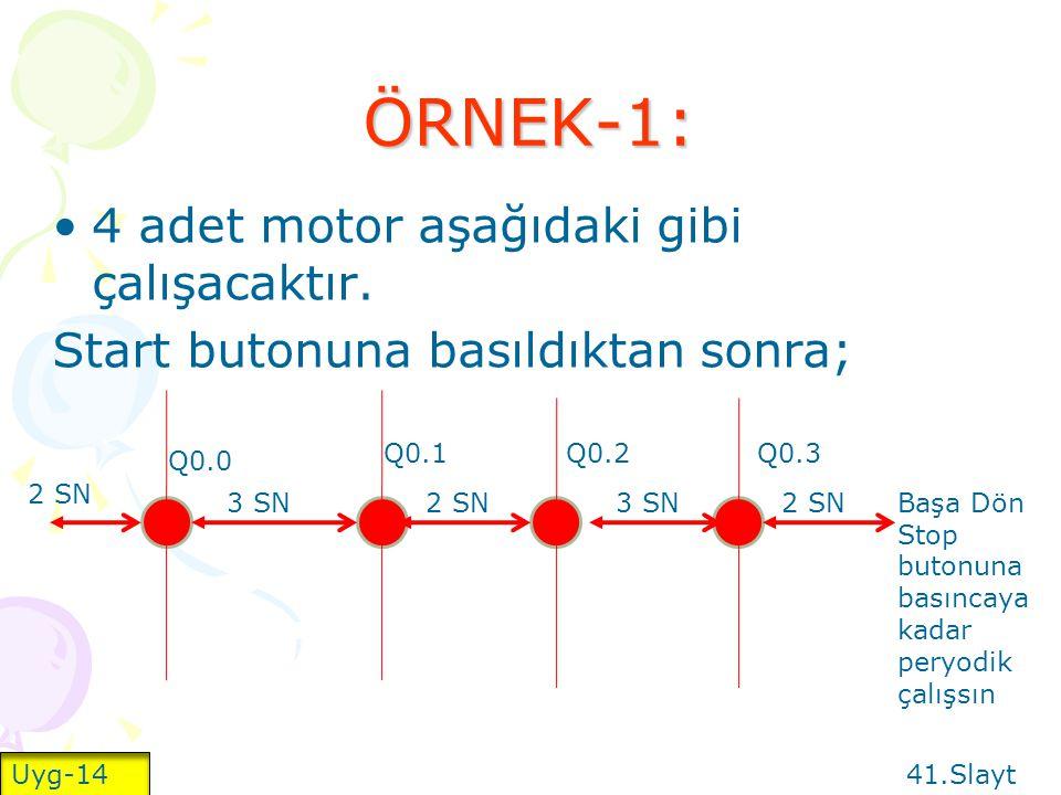 ÖRNEK-1: 4 adet motor aşağıdaki gibi çalışacaktır.