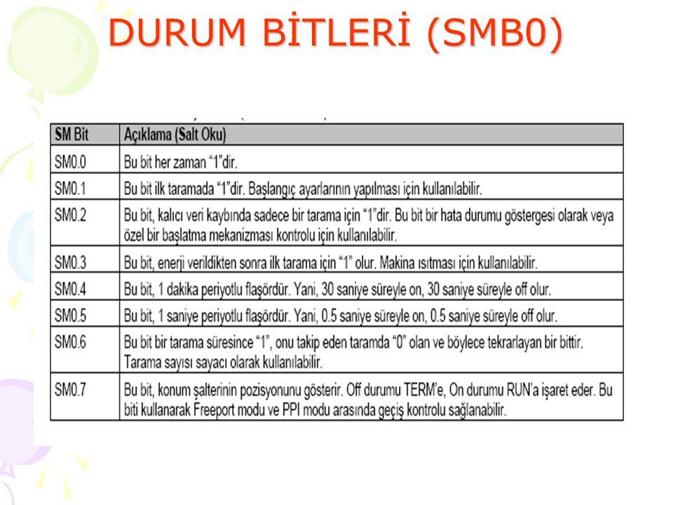 DURUM BİTLERİ (SMB0)