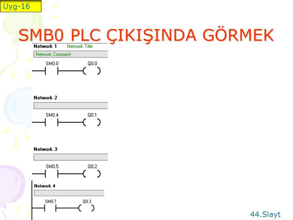 SMB0 PLC ÇIKIŞINDA GÖRMEK